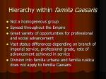 hierarchy within familia caesaris