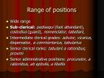 range of positions