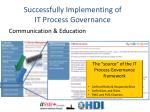 successfully implementing of it process governance