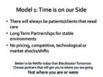 model 1 time is on our side
