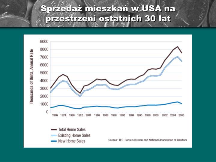 Sprzedaż mieszkań w USA na przestrzeni ostatnich 30 lat