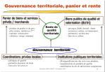 gouvernance territoriale panier et rente