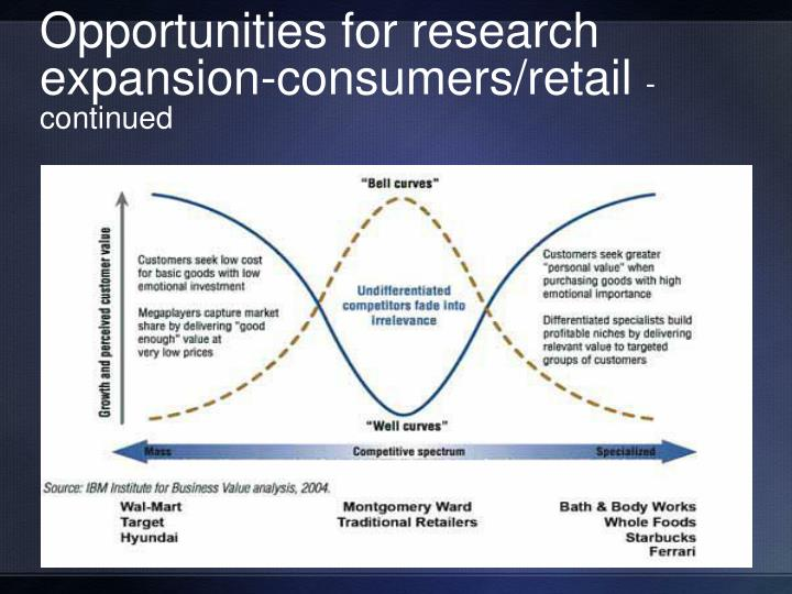 Opportunities for research expansion-consumers/retail