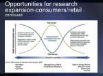 opportunities for research expansion consumers retail continued