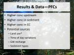 results data pfcs3