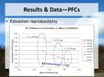 results data pfcs5
