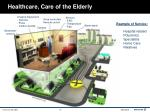 healthcare care of the elderly