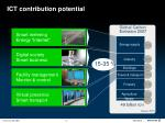 ict contribution potential