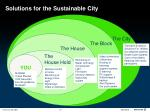 solutions for the sustainable city