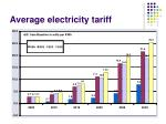 average electricity tariff
