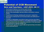 role and functions lgo 2001 98 1