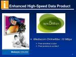 enhanced high speed data product