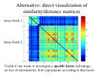 alternative direct visualization of similarity distance matrices
