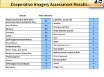 cooperative imagery assessment results1