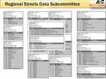 regional streets data subcommittee