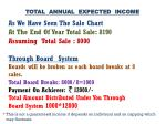 total annual expected income1