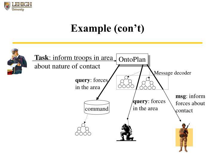Example (con't)