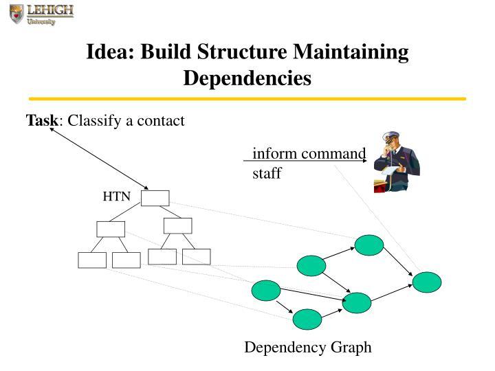 Idea: Build Structure Maintaining Dependencies