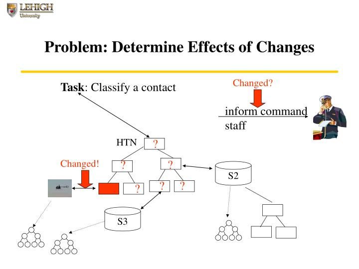 Problem: Determine Effects of Changes