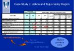 case study 3 lisbon and tagus valley region