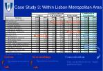 case study 3 within lisbon metropolitan area