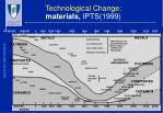 technological change materials ipts 1999
