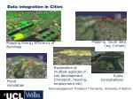 data integration in cities