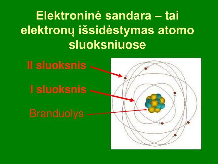Elektroninė sandara – tai elektronų išsidėstymas atomo sluoksniuose