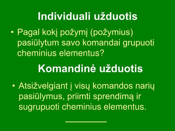 Individuali užduotis