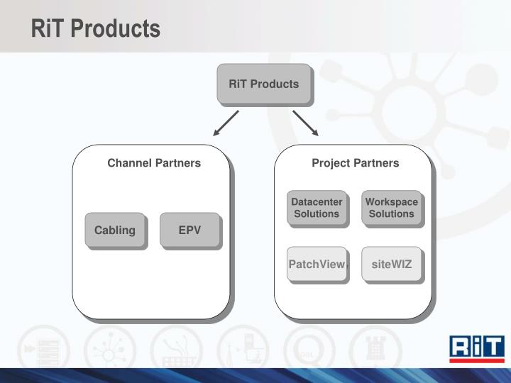 RiT Products