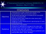 9 th international scientific conference mobilita 04 bratislava may 6 7 200 420