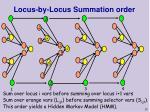 locus by locus summation order