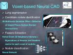 voxel based neural cad