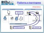 platforma e learningowa