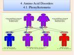 4 amino acid disorders 4 1 phenylketonuria