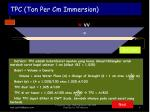 tpc ton per cm immersion