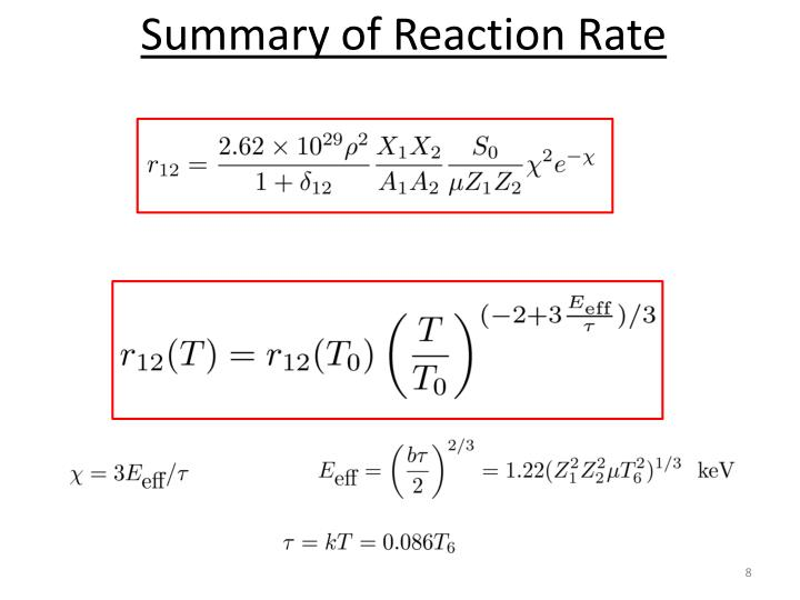 Summary of Reaction Rate