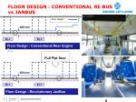 floor design conventional re bus vs janbus