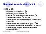 ekumenick rada c rkv v r4