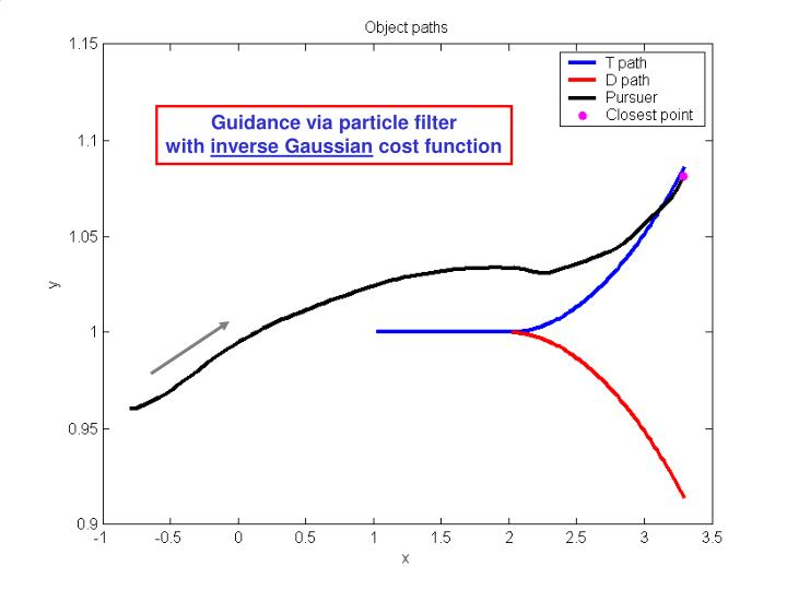 Guidance via particle filter