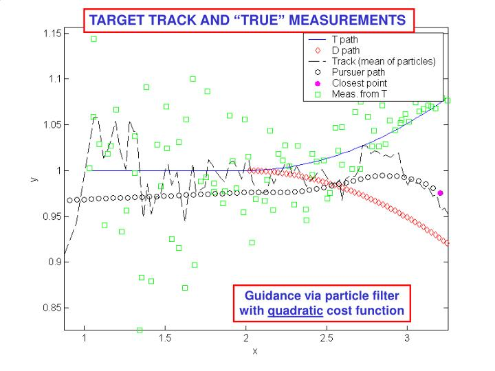 """TARGET TRACK AND """"TRUE"""" MEASUREMENTS"""