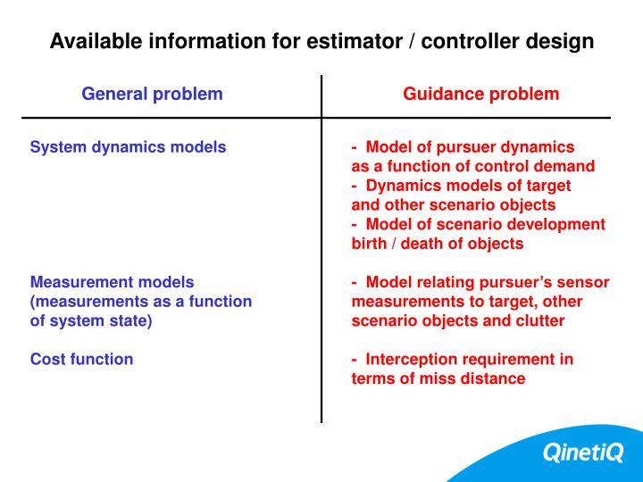 Available information for estimator / controller design