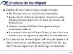 estructura de los chipset2