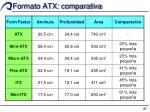 formato atx comparativa