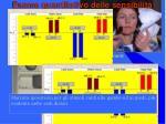 esame quantitativo delle sensibilit termiche