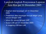 langkah langkah penyusunan laporan arus kas per 31 desember 2005
