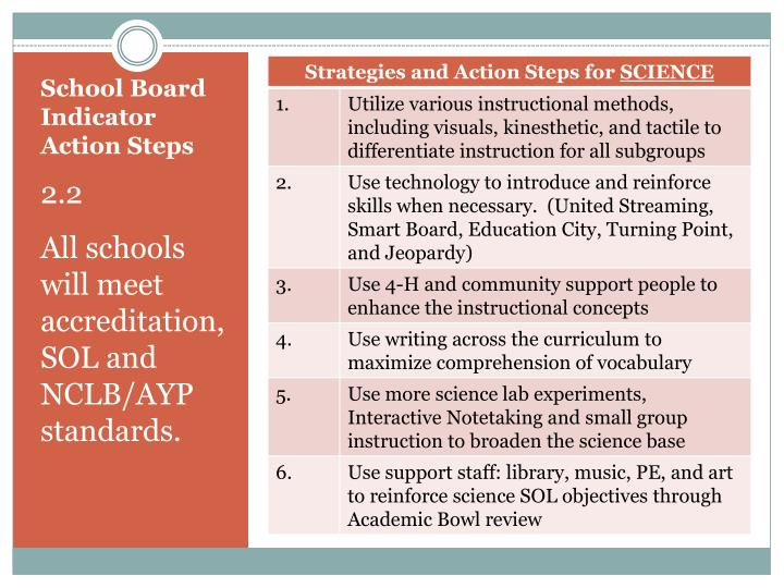 School Board Indicator Action Steps