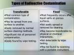 types of radioactive contamination
