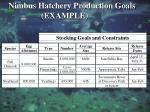 nimbus hatchery production goals example