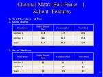 chennai metro rail phase 1 salient features